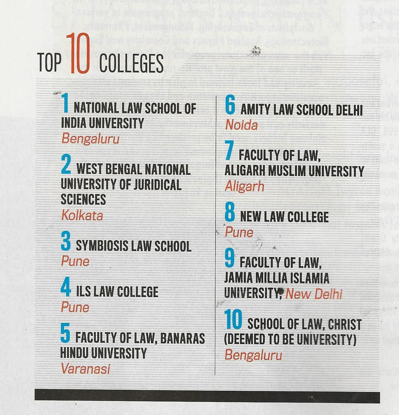 Top 10 Colleges- Amity Law School ranked No 6 Details